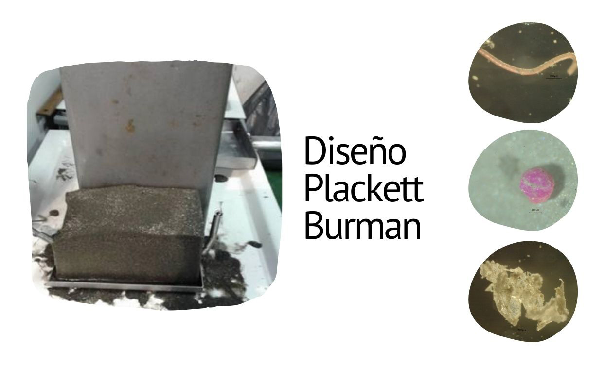 Diseño experimental de Plackett-Burman